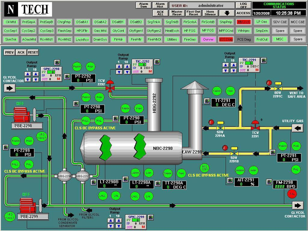 What is Distributed Control Systems (DCS) ? - The ... Dcs Controller Wiring Diagram on
