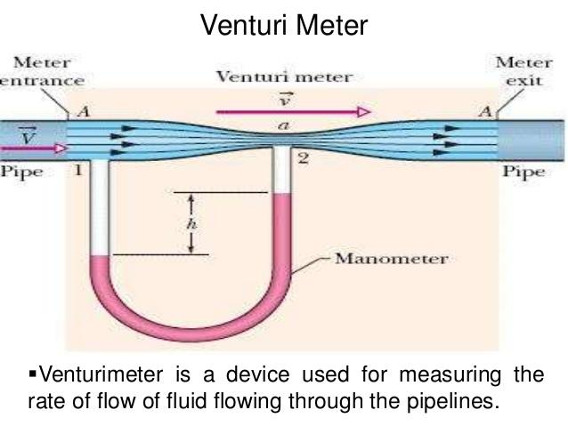 Venturi Meter Vs Orifice Meter The Engineering Concepts