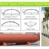 Different Types of Pressure Vessel Head