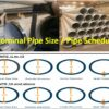 Nominal Pipe Size