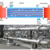 Which fluid should pass from what side in shell & tube heat exchanger ?